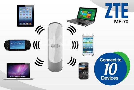 USB 3G Viettel Phát WIFI ZTE MF70 21,6Mbps